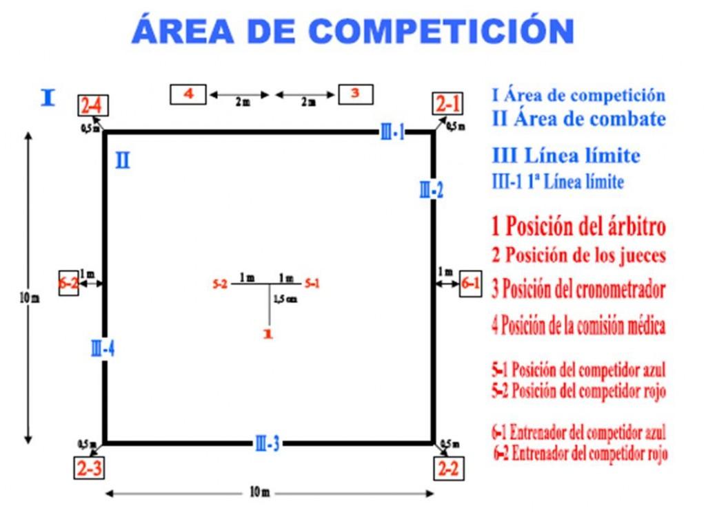 areadecompeticion